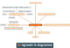 Slogan carrelage tous les slogans du secteur d 39 activit for Marmorini carrelage